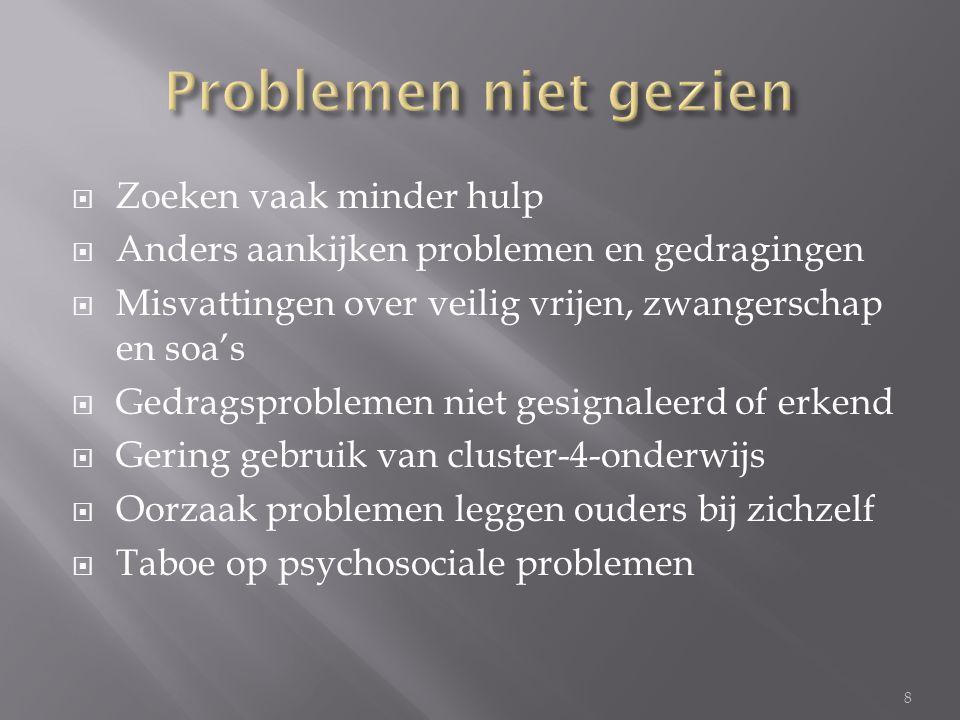 Problemen niet gezien Zoeken vaak minder hulp