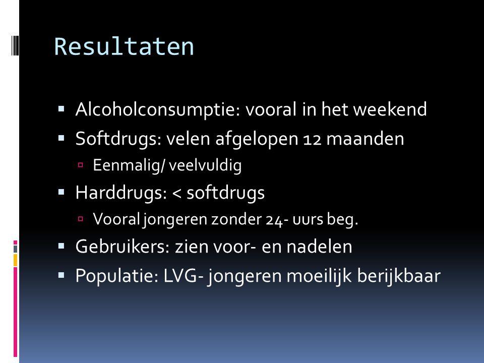 Resultaten Alcoholconsumptie: vooral in het weekend