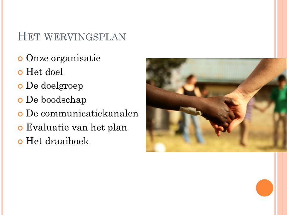 Het wervingsplan Onze organisatie Het doel De doelgroep De boodschap