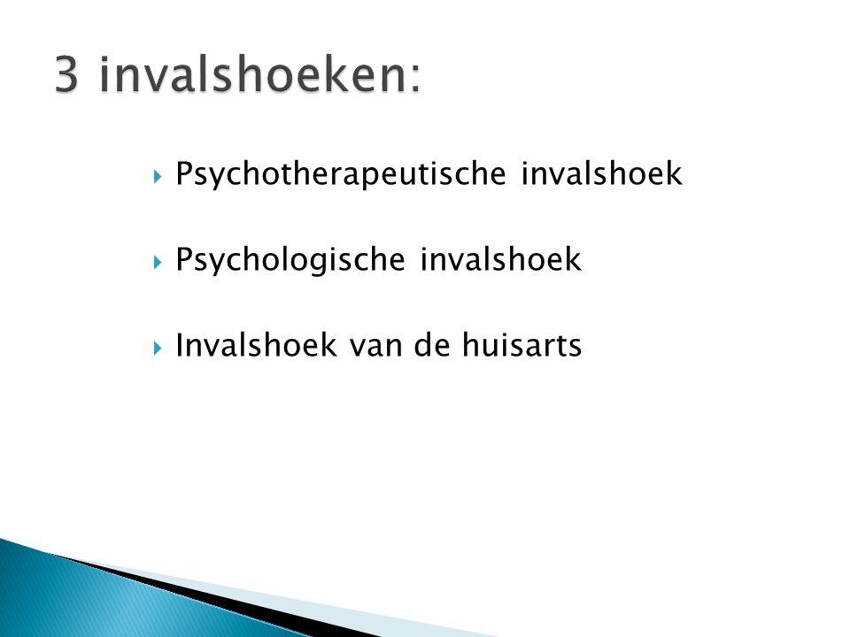 3 invalshoeken: Psychotherapeutische invalshoek