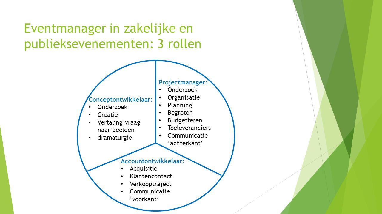 Eventmanager in zakelijke en publieksevenementen: 3 rollen