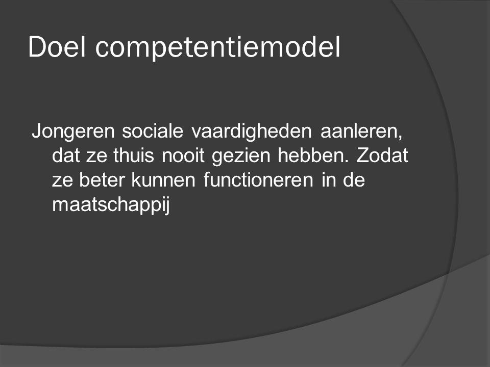 Doel competentiemodel