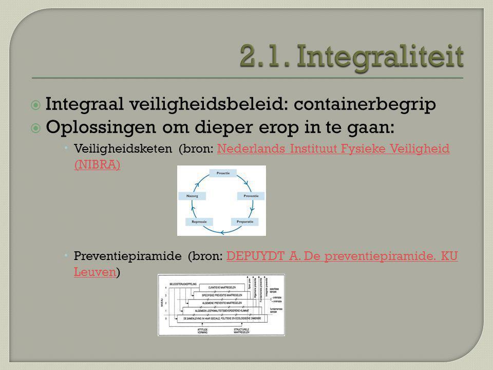 2.1. Integraliteit Integraal veiligheidsbeleid: containerbegrip