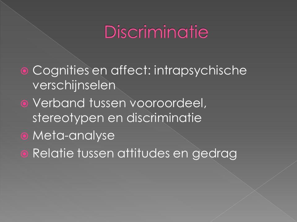 Discriminatie Cognities en affect: intrapsychische verschijnselen