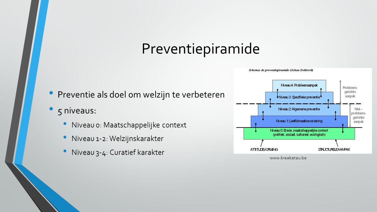 Preventiepiramide Preventie als doel om welzijn te verbeteren