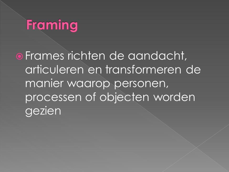Framing Frames richten de aandacht, articuleren en transformeren de manier waarop personen, processen of objecten worden gezien.
