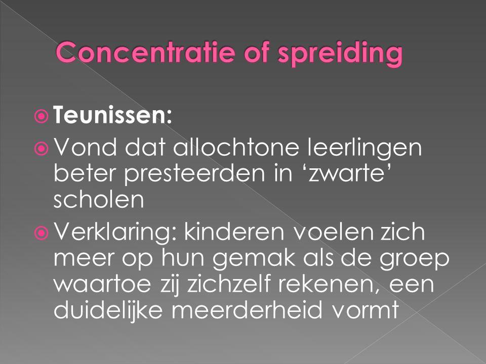 Concentratie of spreiding