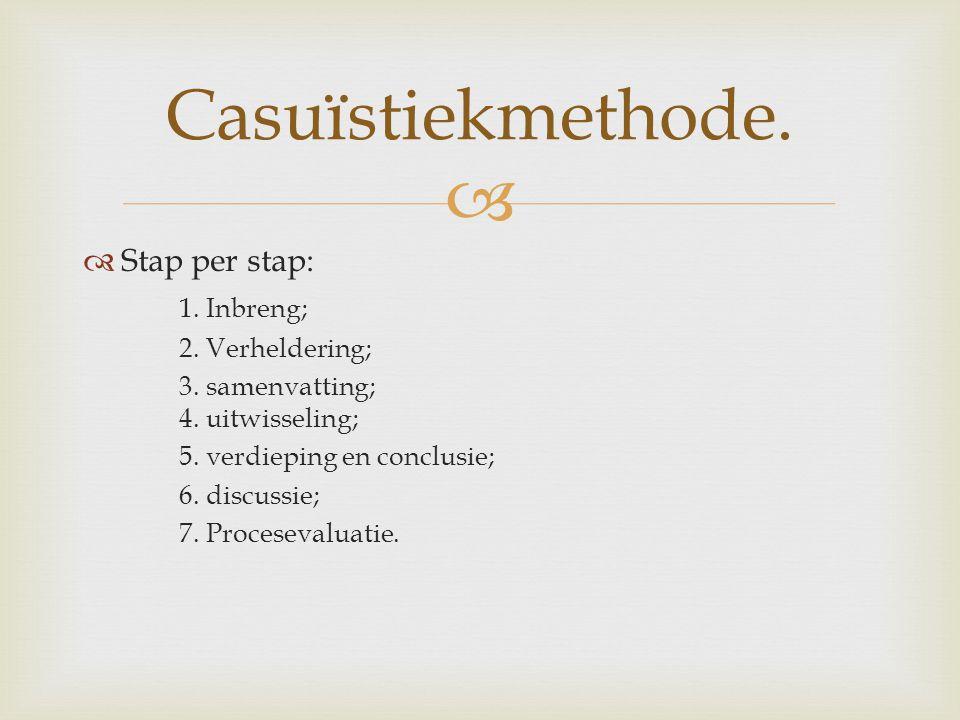 Casuïstiekmethode. Stap per stap: 1. Inbreng; 2. Verheldering;