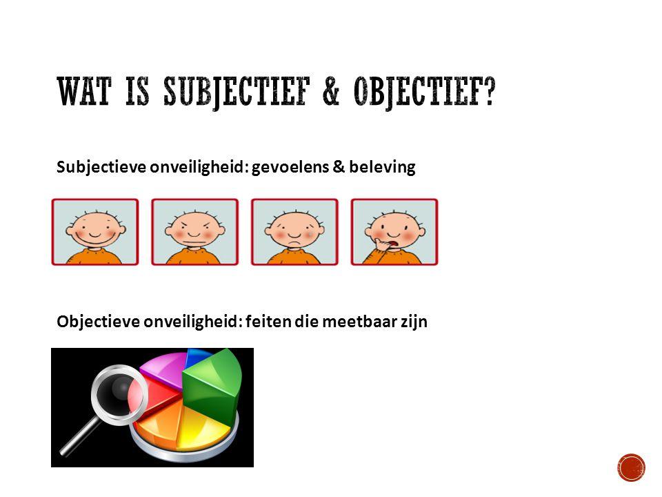 Wat is Subjectief & objectief