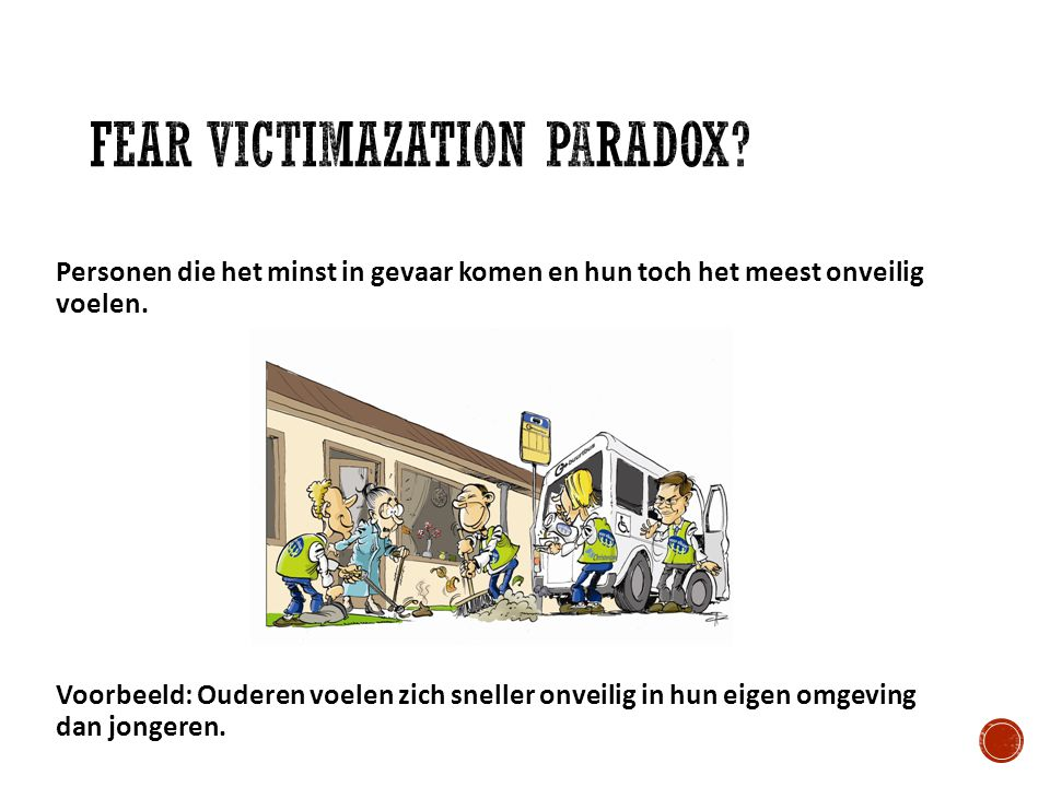 Fear Victimazation paradox