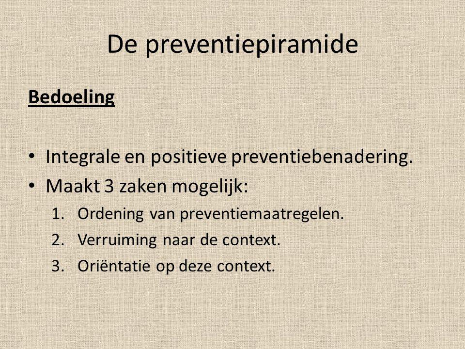 De preventiepiramide Bedoeling