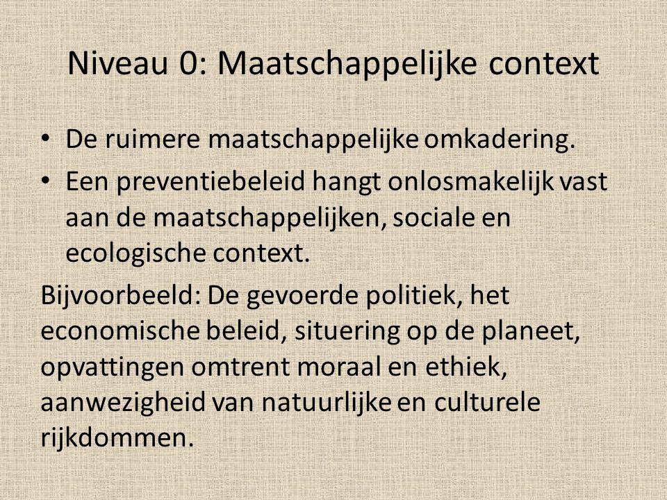 Niveau 0: Maatschappelijke context