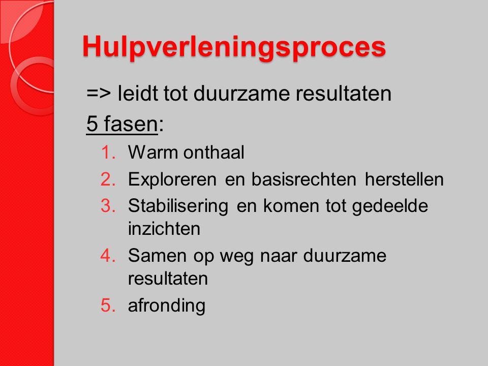 Hulpverleningsproces
