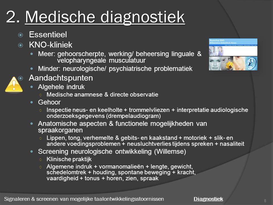 2. Medische diagnostiek Essentieel KNO-kliniek Aandachtspunten