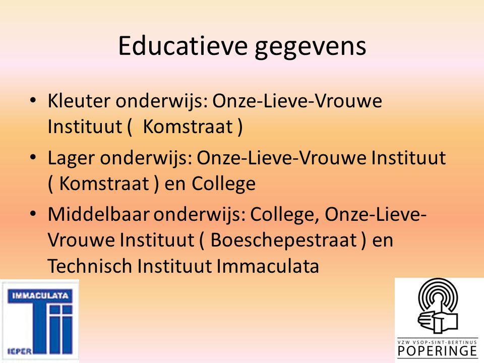 Educatieve gegevens Kleuter onderwijs: Onze-Lieve-Vrouwe Instituut ( Komstraat )