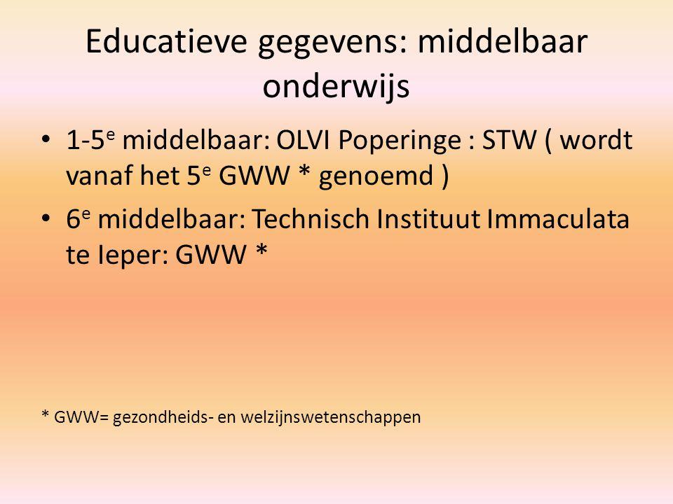 Educatieve gegevens: middelbaar onderwijs