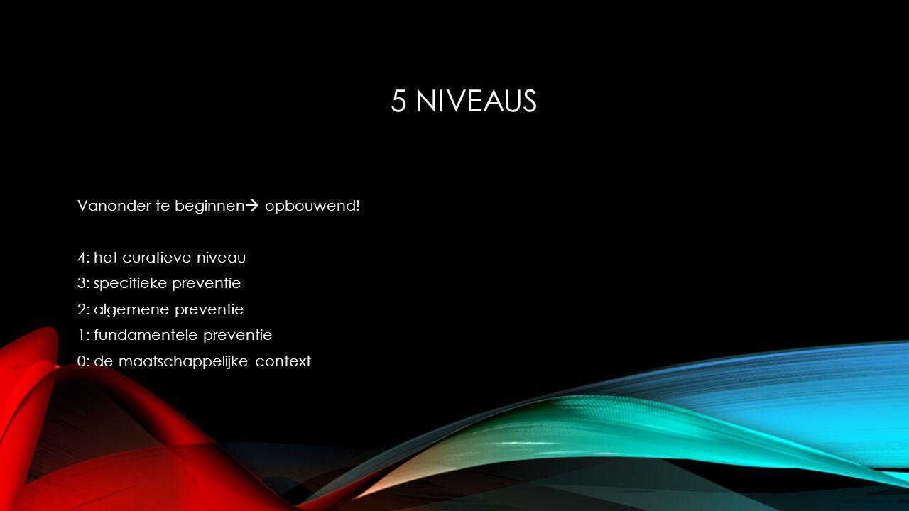 5 niveaus Vanonder te beginnen opbouwend! 4: het curatieve niveau
