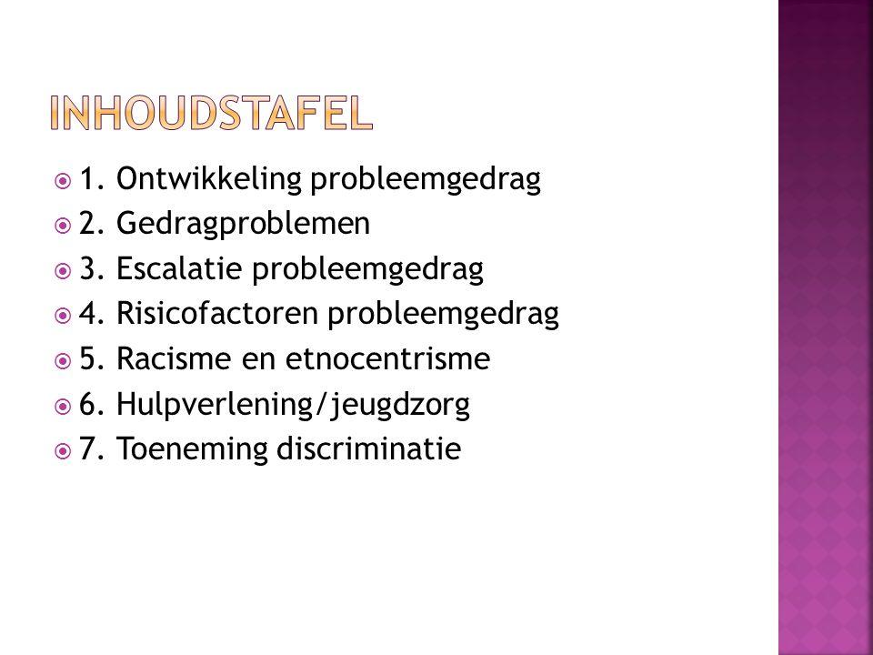 Inhoudstafel 1. Ontwikkeling probleemgedrag 2. Gedragproblemen