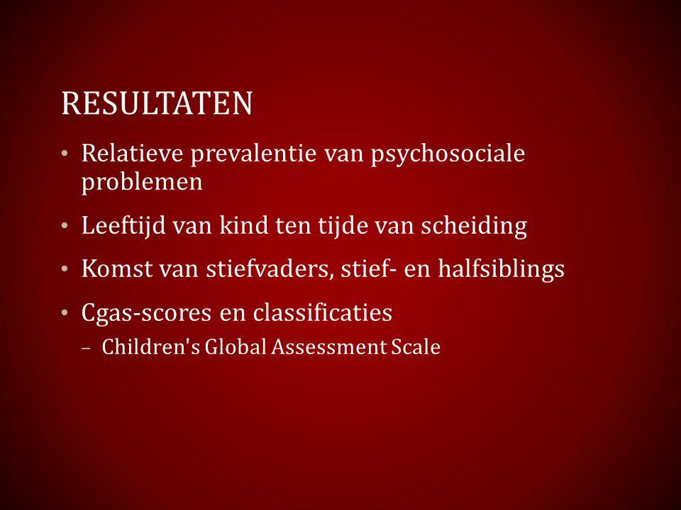 Resultaten Relatieve prevalentie van psychosociale problemen