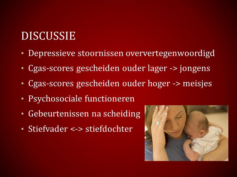 Discussie Depressieve stoornissen oververtegenwoordigd