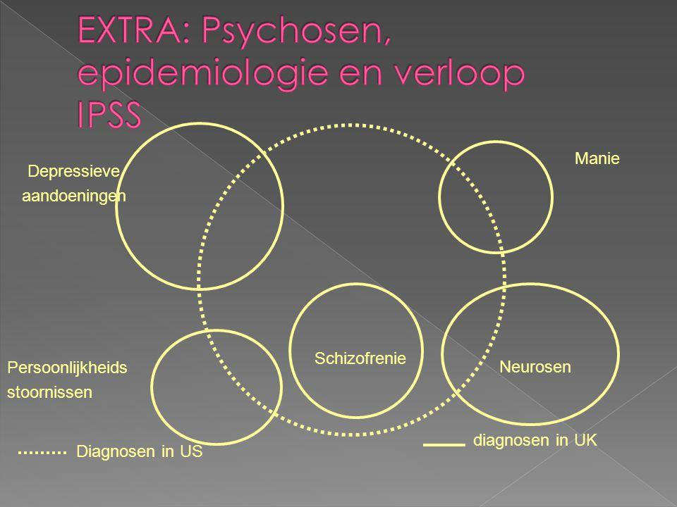 EXTRA: Psychosen, epidemiologie en verloop IPSS