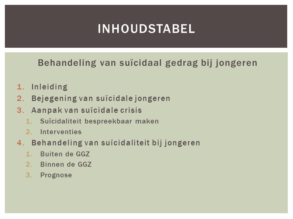 Behandeling van suïcidaal gedrag bij jongeren