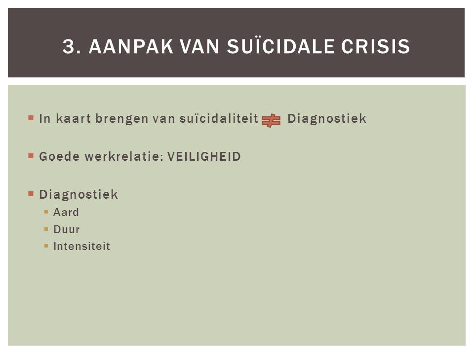 3. Aanpak van suïcidale crisis