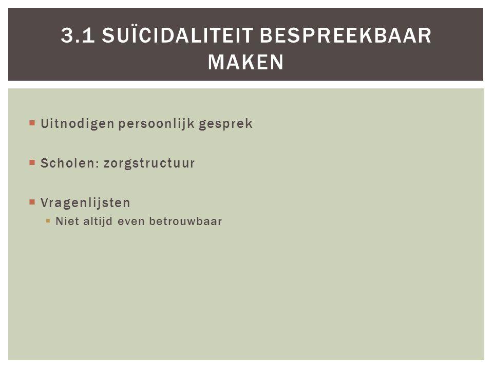 3.1 Suïcidaliteit bespreekbaar maken