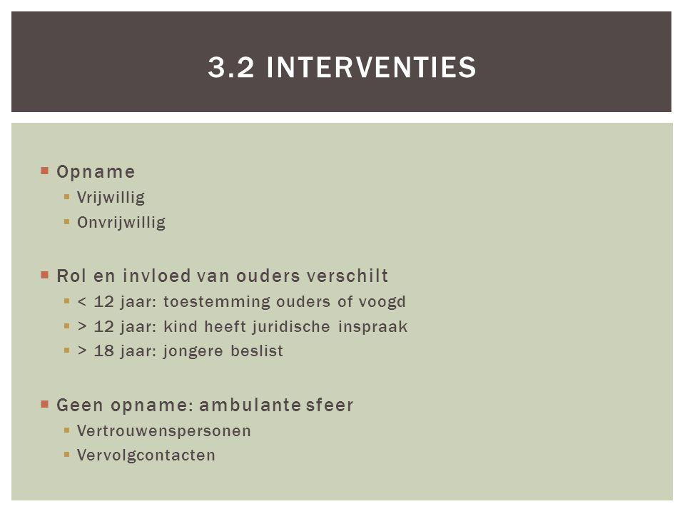 3.2 Interventies Opname Rol en invloed van ouders verschilt