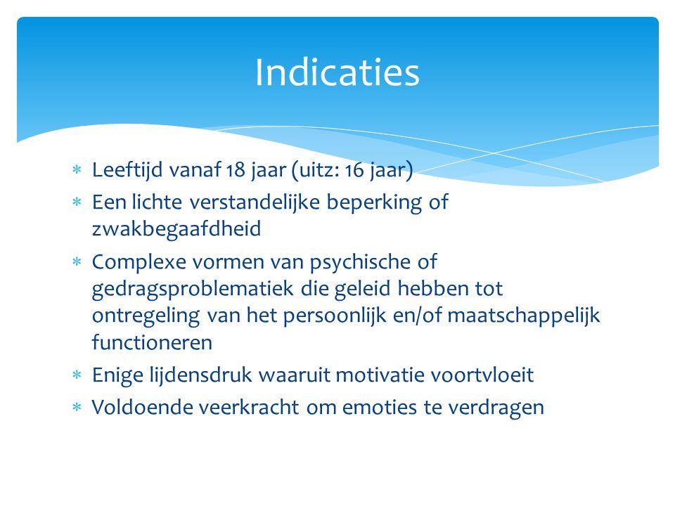 Indicaties Leeftijd vanaf 18 jaar (uitz: 16 jaar)