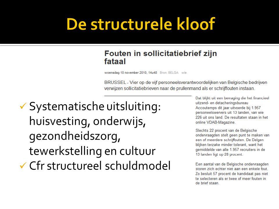 De structurele kloof Systematische uitsluiting: huisvesting, onderwijs, gezondheidszorg, tewerkstelling en cultuur.