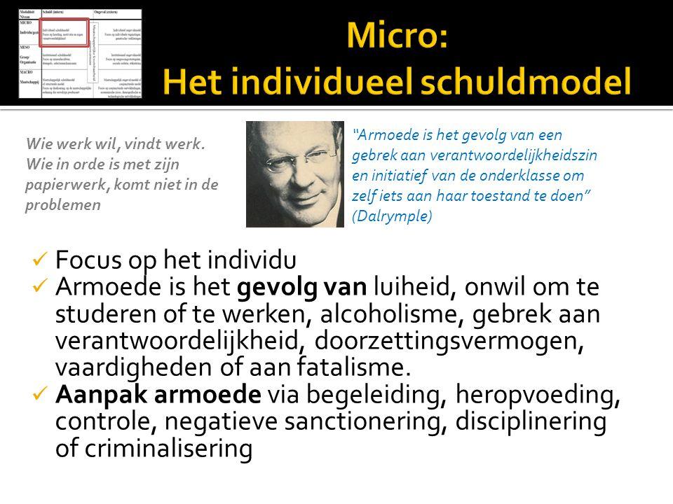 Micro: Het individueel schuldmodel