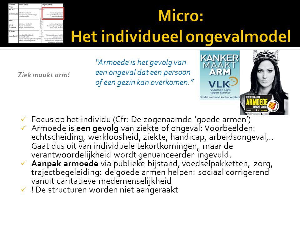 Micro: Het individueel ongevalmodel