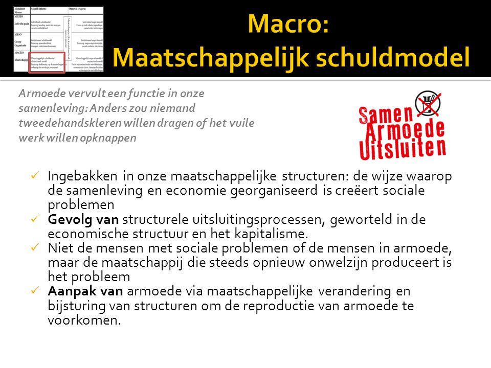 Macro: Maatschappelijk schuldmodel