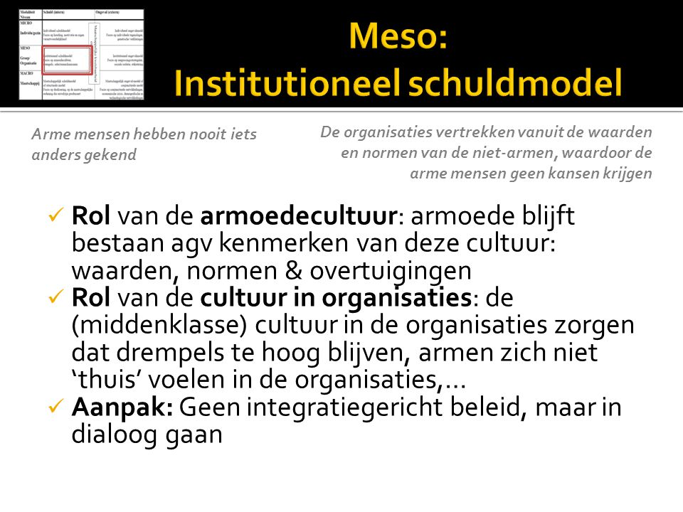 Meso: Institutioneel schuldmodel