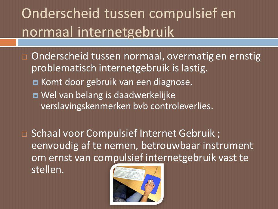 Onderscheid tussen compulsief en normaal internetgebruik