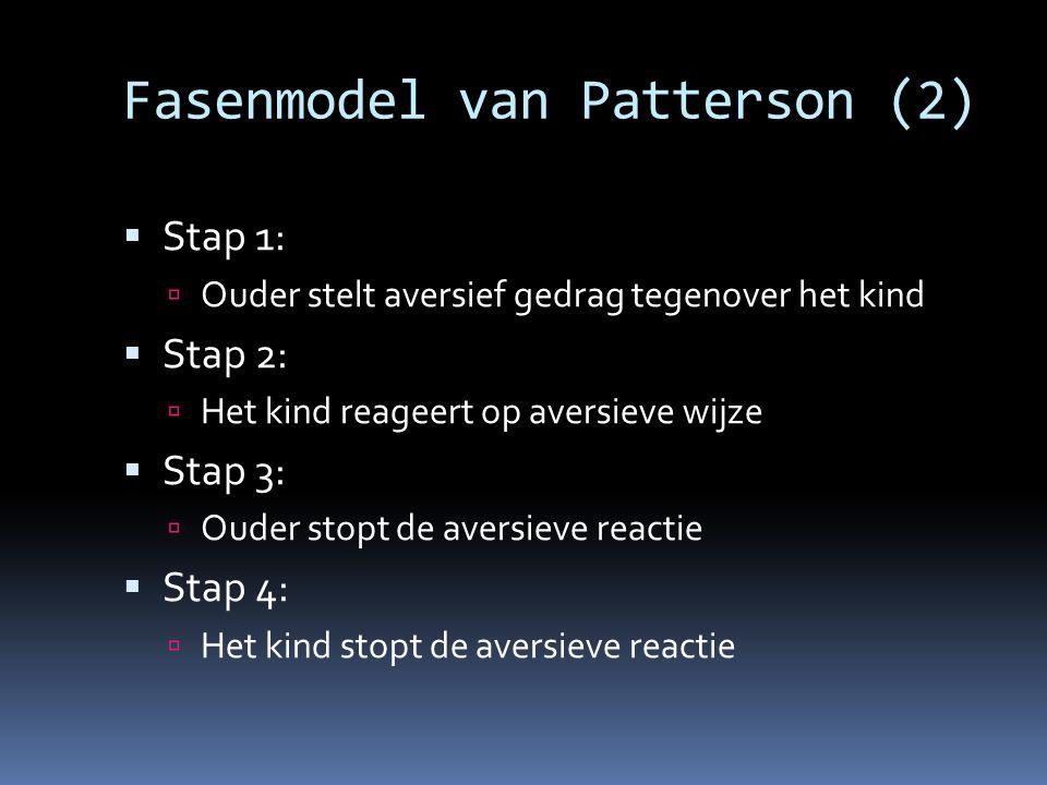 Fasenmodel van Patterson (2)