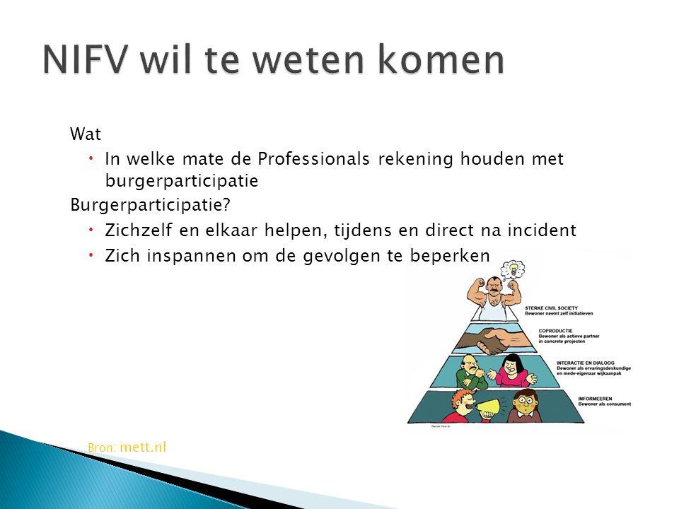 NIFV wil te weten komen Wat