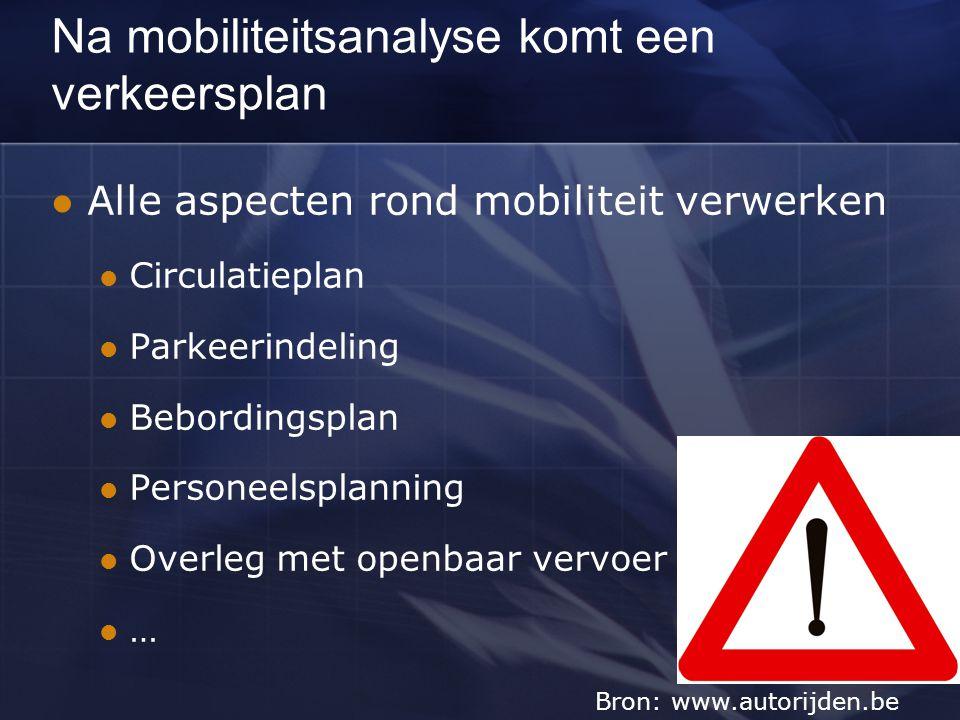 Na mobiliteitsanalyse komt een verkeersplan