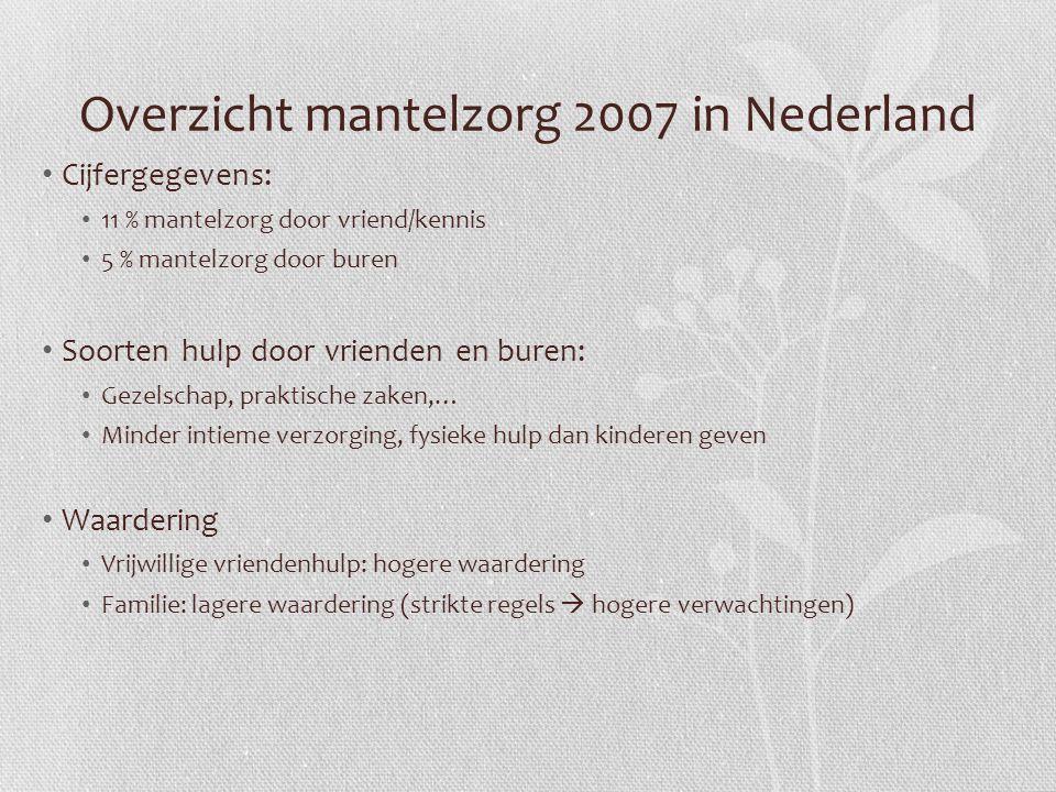 Overzicht mantelzorg 2007 in Nederland