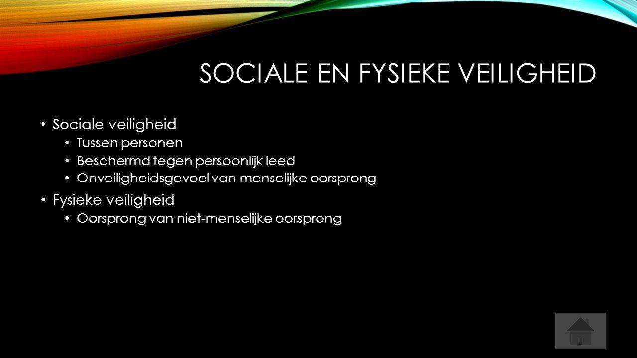 Sociale en fysieke veiligheid