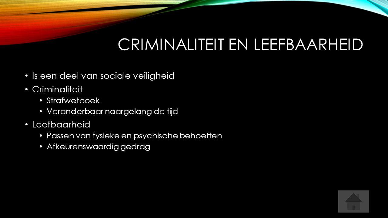 Criminaliteit en leefbaarheid