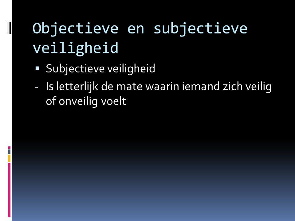 Objectieve en subjectieve veiligheid