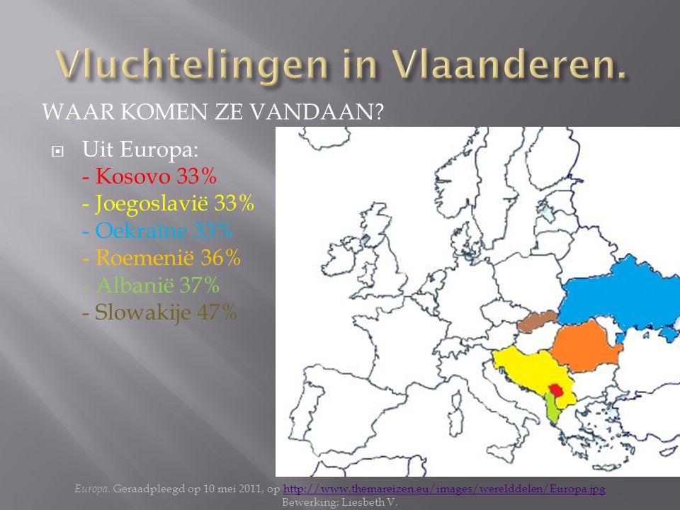 Vluchtelingen in Vlaanderen.