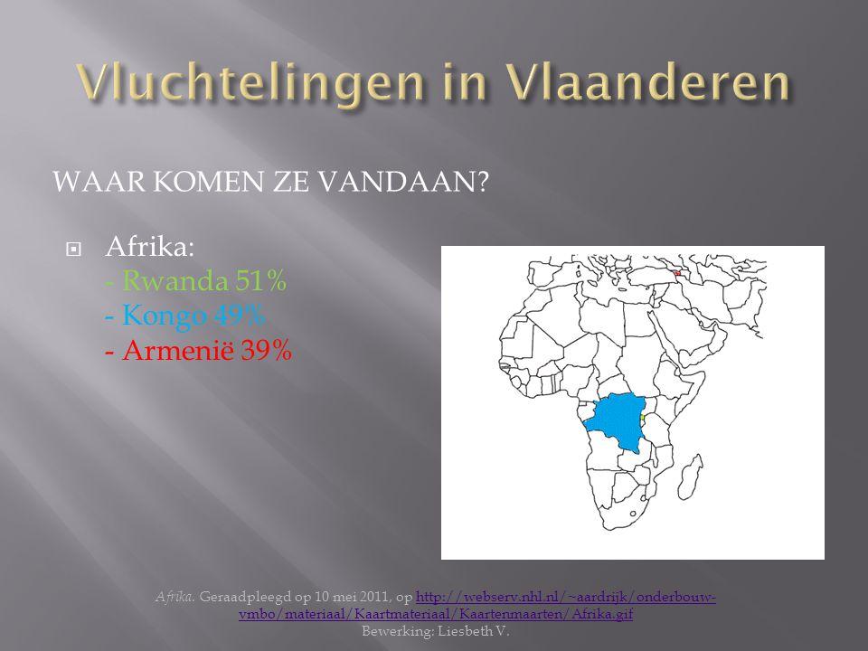 Vluchtelingen in Vlaanderen
