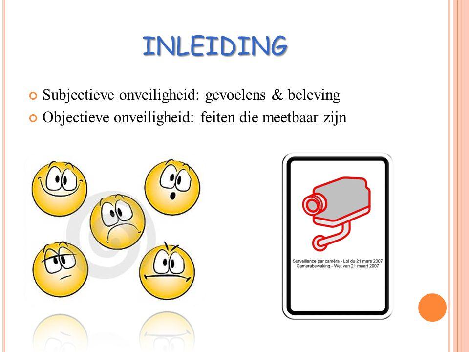 inleiding Subjectieve onveiligheid: gevoelens & beleving
