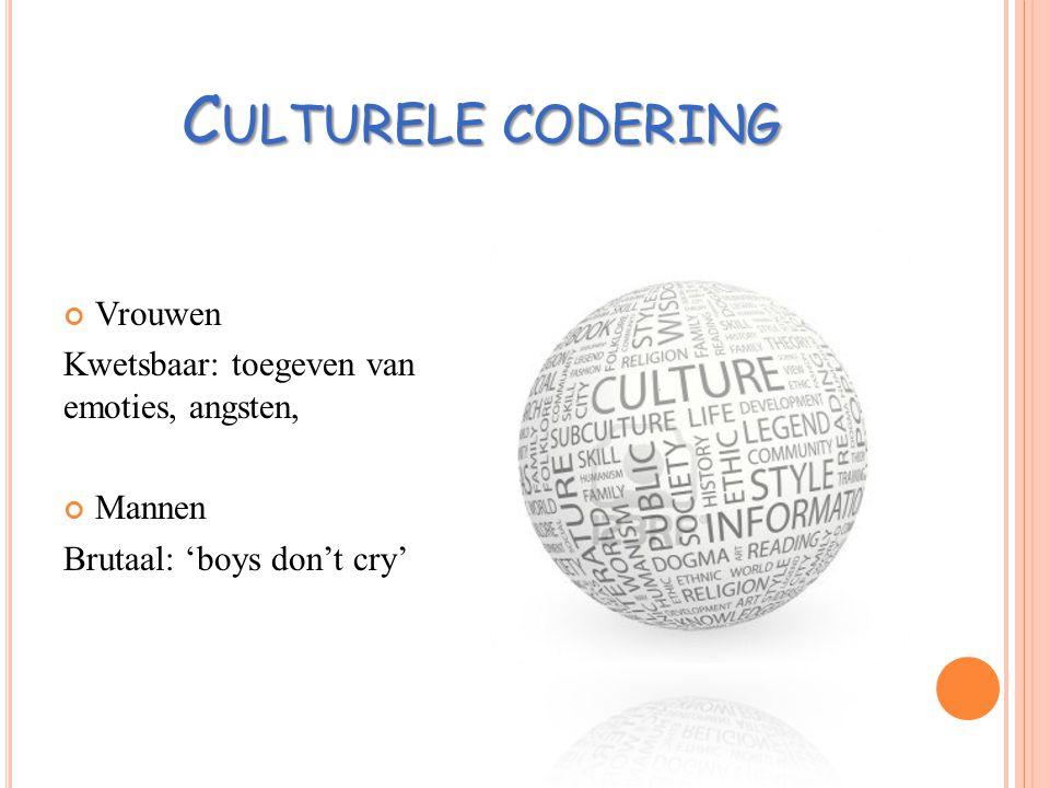 Culturele codering Vrouwen Kwetsbaar: toegeven van emoties, angsten,