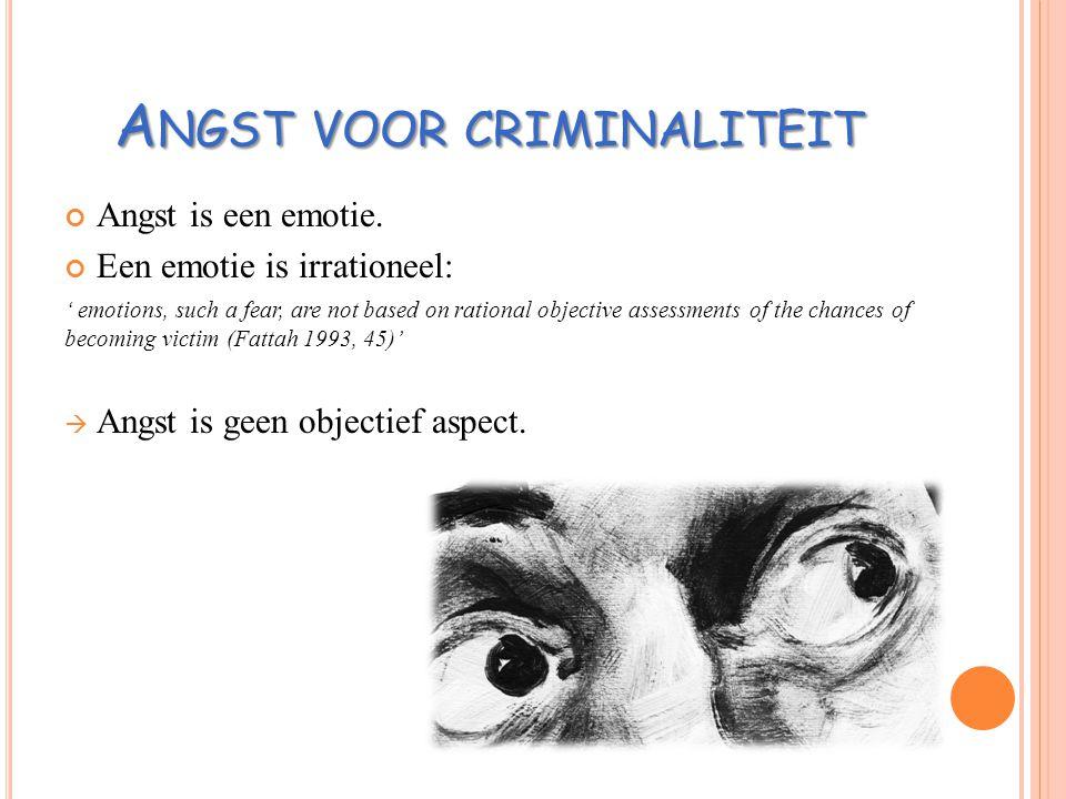 Angst voor criminaliteit