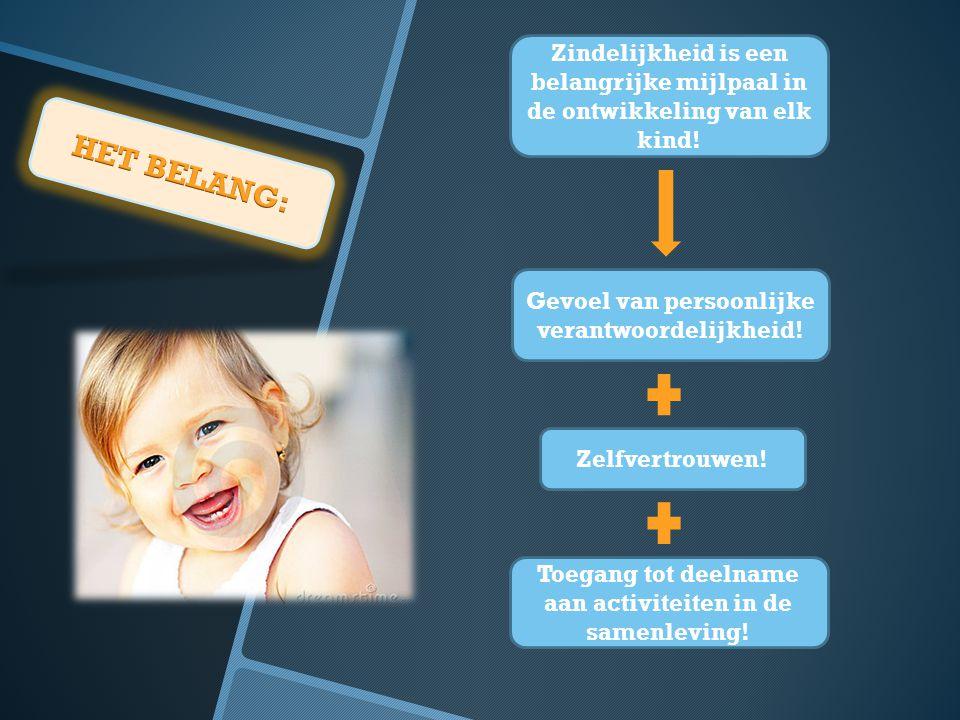 Zindelijkheid is een belangrijke mijlpaal in de ontwikkeling van elk kind!