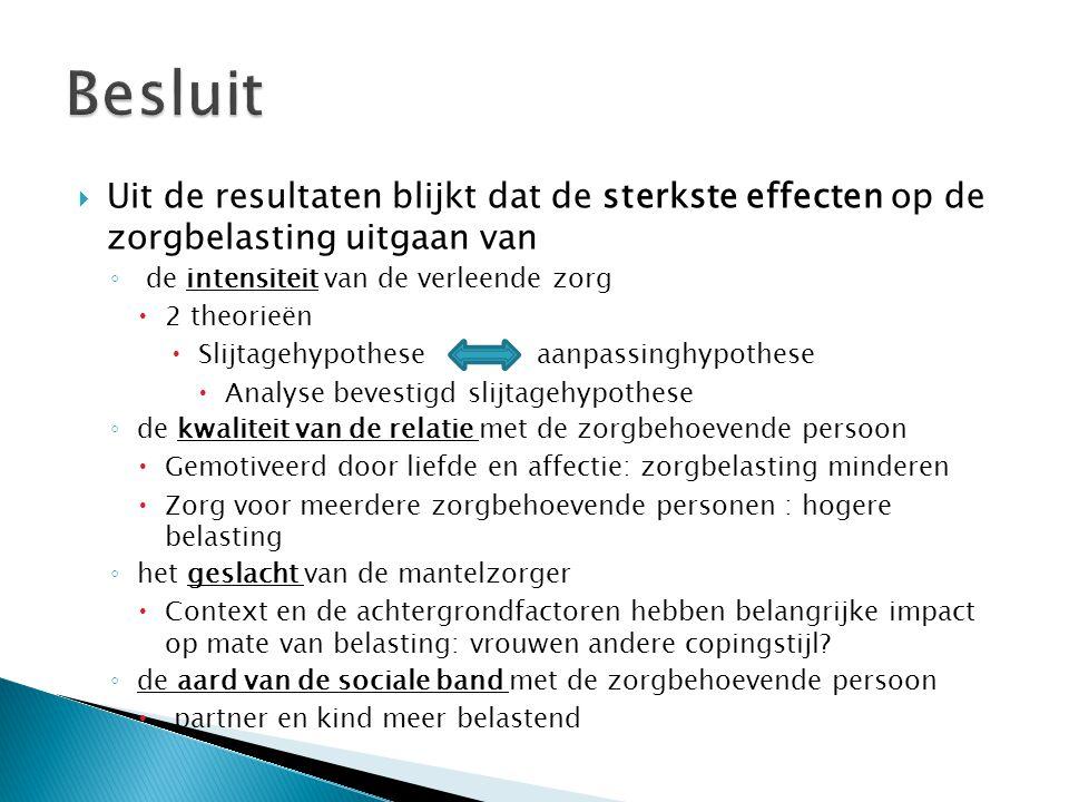 Besluit Uit de resultaten blijkt dat de sterkste effecten op de zorgbelasting uitgaan van. de intensiteit van de verleende zorg.